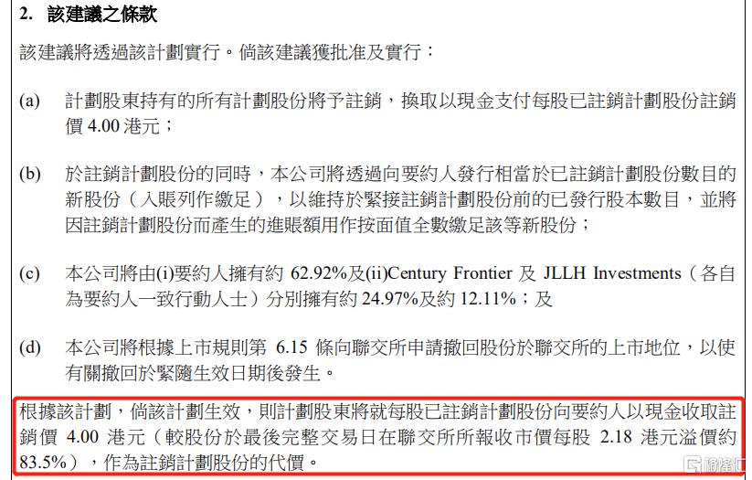 华人置业私有化,怎么看?插图12