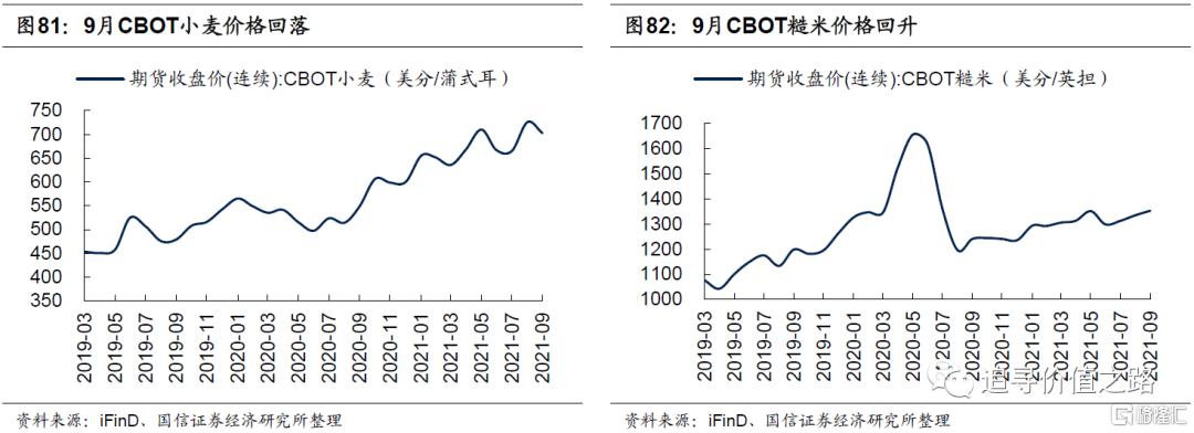 中观行业景气度比较:下游消费不及预期,资源品价格加速上涨插图44