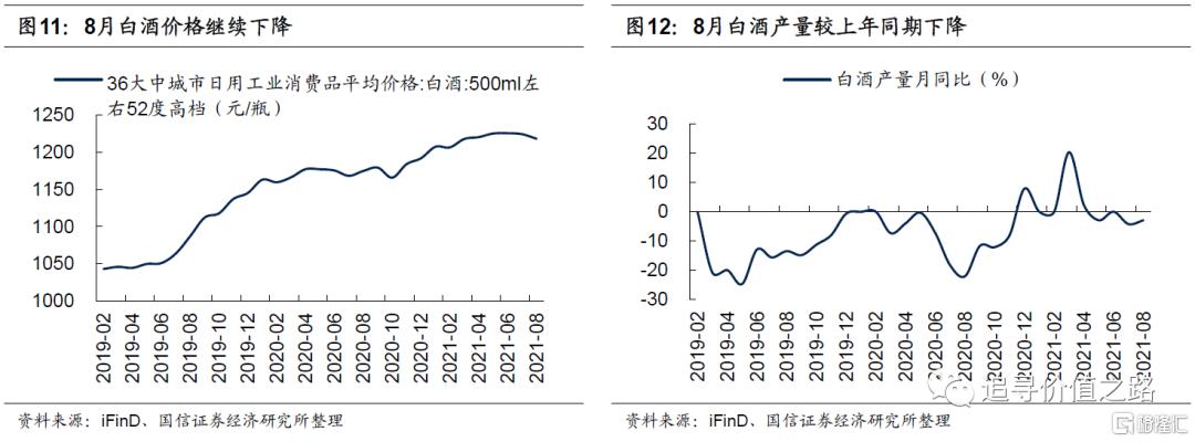 中观行业景气度比较:下游消费不及预期,资源品价格加速上涨插图8