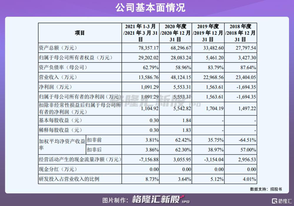募资11亿,维嘉科技创业板IPO,PCB钻孔设备占营收比例超八成插图3