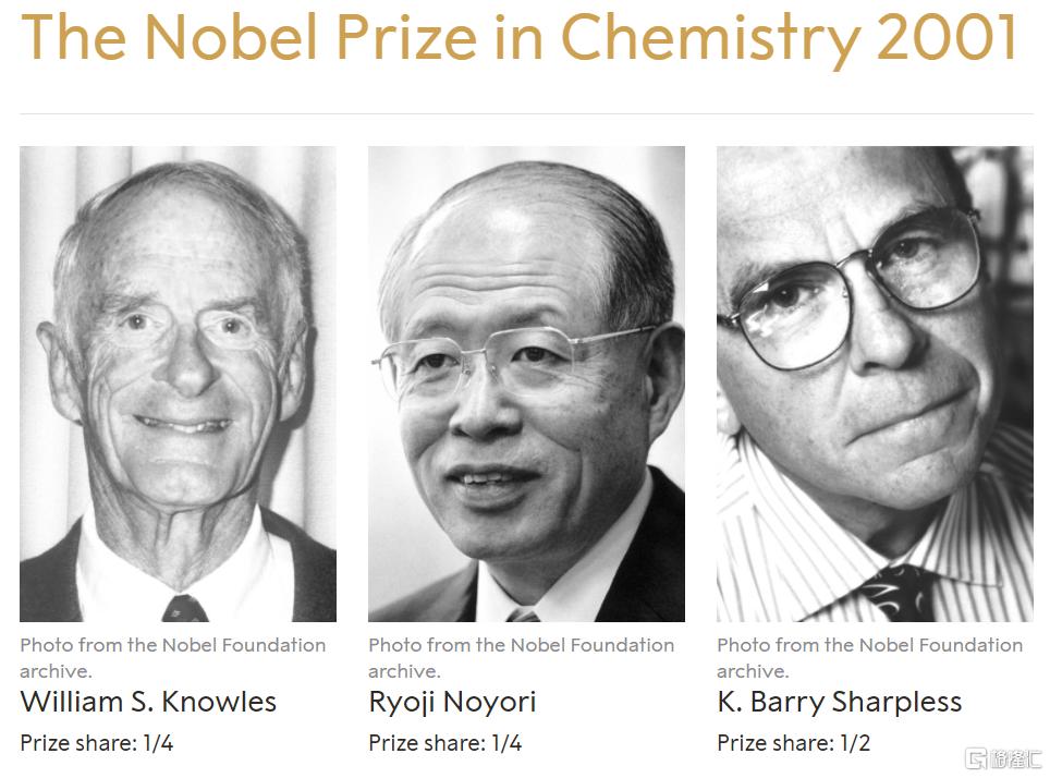 更快带来更多好药,一文读懂2021年诺贝尔化学奖插图3