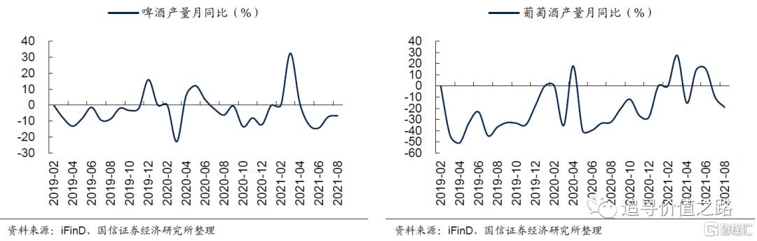 中观行业景气度比较:下游消费不及预期,资源品价格加速上涨插图10