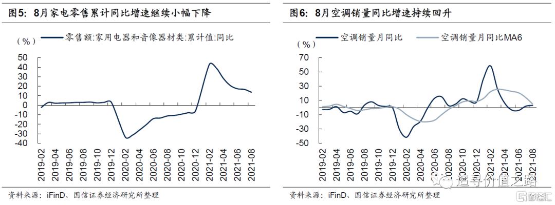 中观行业景气度比较:下游消费不及预期,资源品价格加速上涨插图5