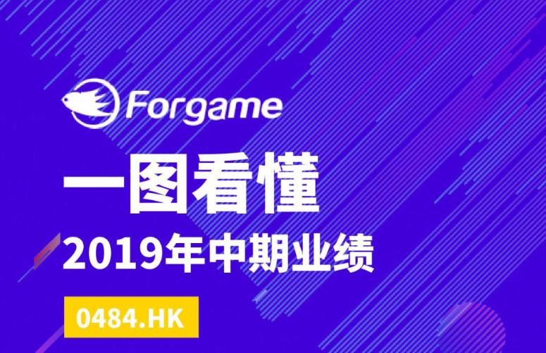 一图看懂云游控股(0484.HK)2019年中期业绩