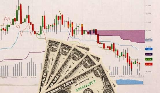风险事件集中爆发,市场转向悲观,美元美股冰火两重天