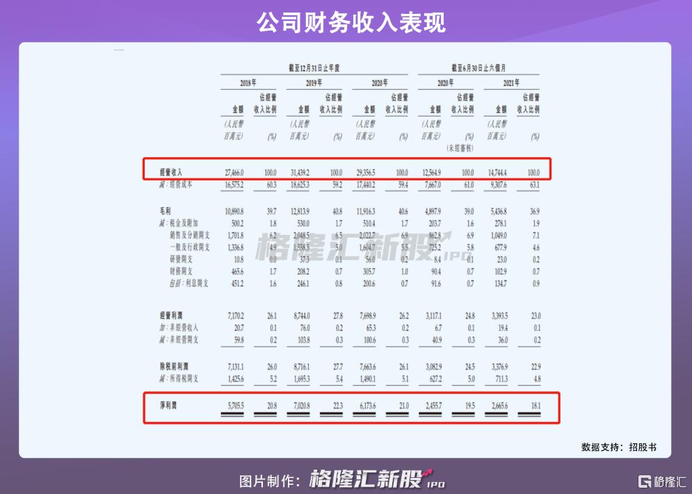 华新水泥递表港交所,超六成收益依赖经销商插图3