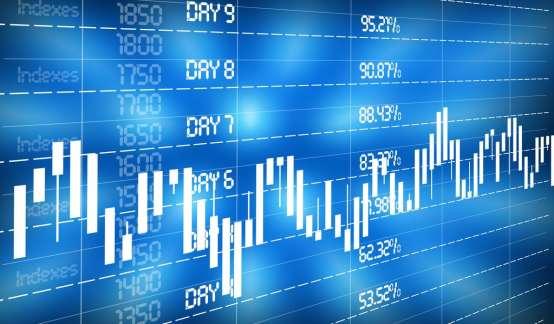 屠光绍:美国股市的V型是靠货币政策来支撑