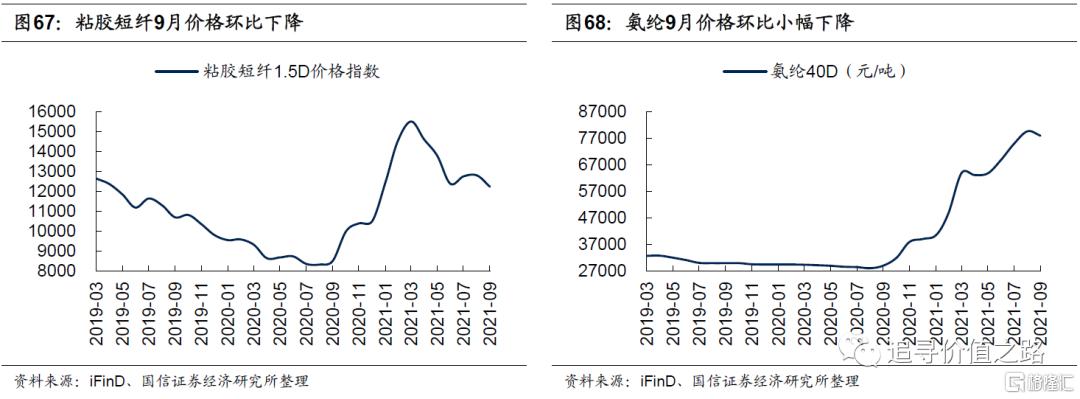 中观行业景气度比较:下游消费不及预期,资源品价格加速上涨插图37