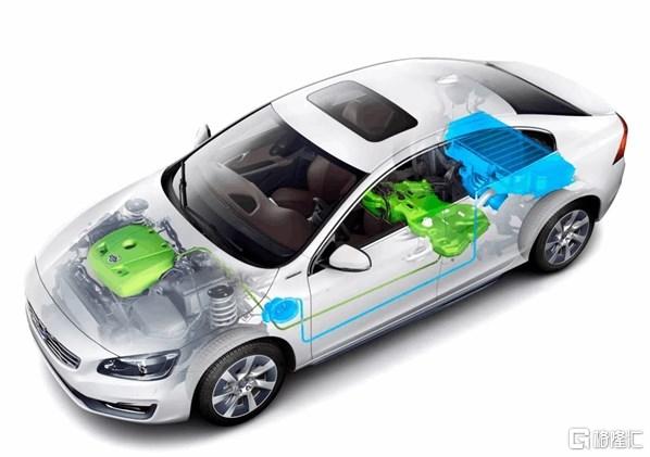 新能源汽车的第一枚弃子插图4