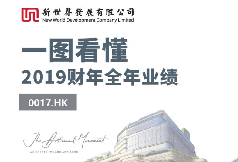 一图看懂新世界发展(0017.HK)2019财年全年业绩