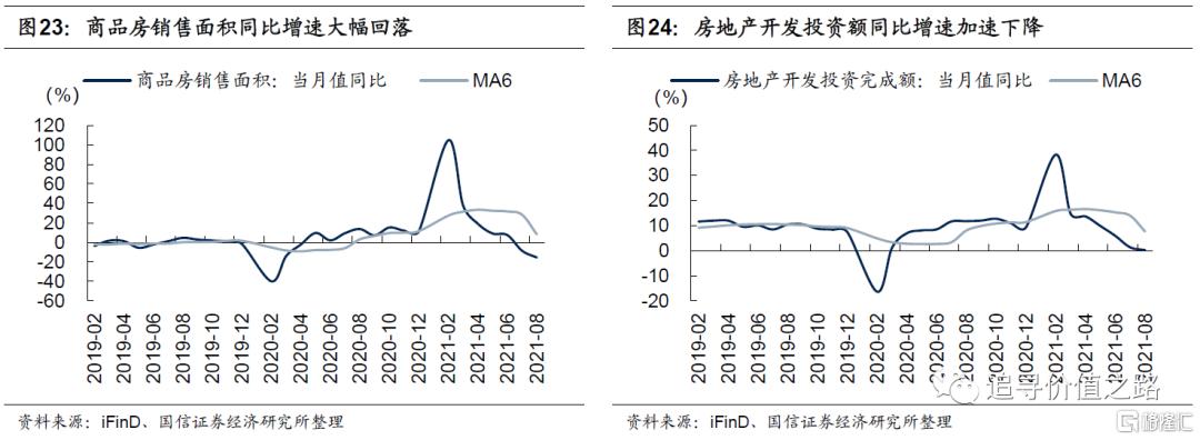 中观行业景气度比较:下游消费不及预期,资源品价格加速上涨插图15