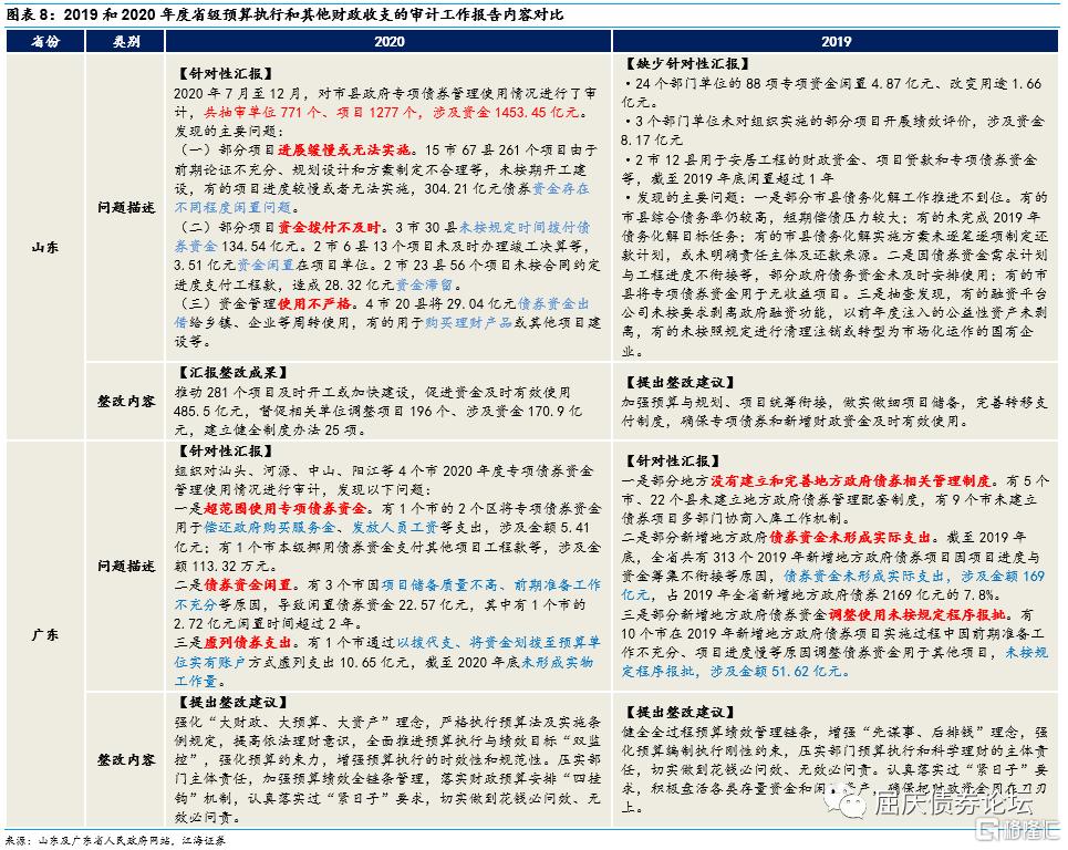 江海债市:市场可能面临短期调整插图4