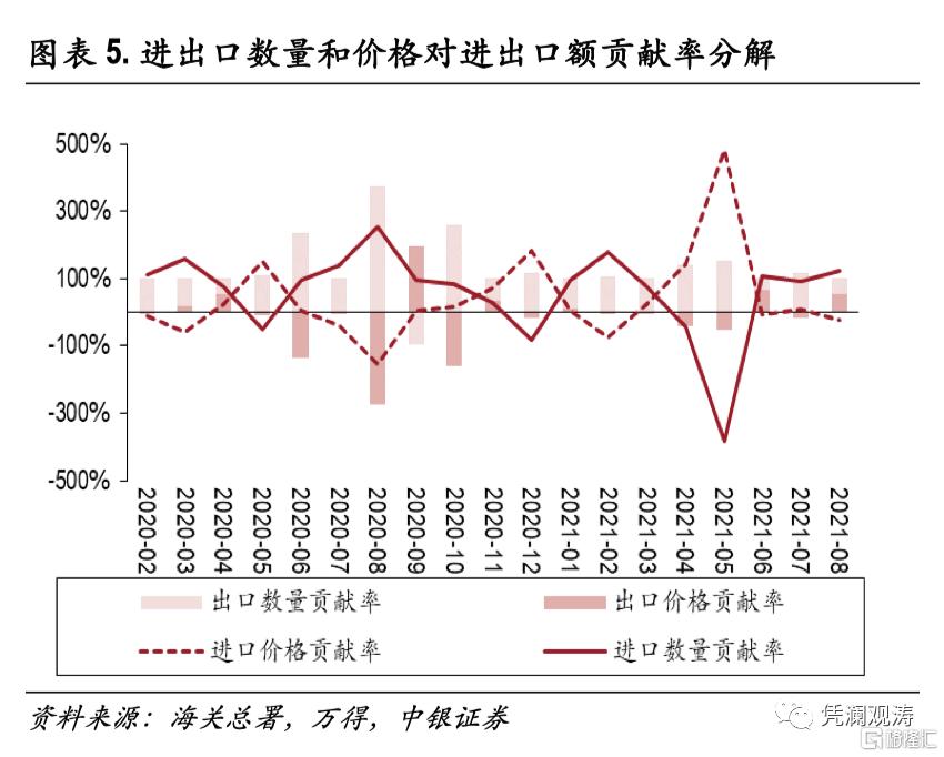 二季度对外经济部门体检报告:经常项目顺差缩小,人民币升值推升对外负债插图4