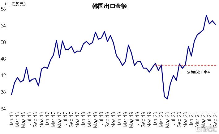 国庆期间海外市场动态与交易主线插图18