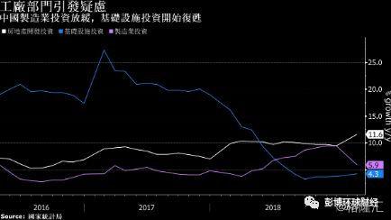 2019年經濟復蘇_美國經濟復蘇充滿了挑戰,中國能否超越