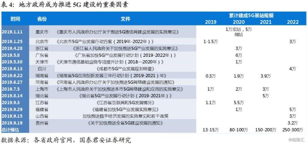 2020年年度策略:棋至中盘,寻找2020年的α