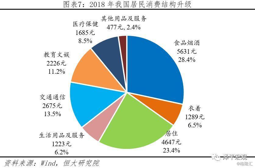 从2018年统计公报看中国未来:于无声处听惊雷