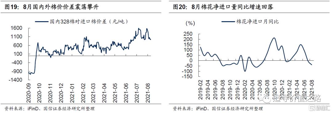 中观行业景气度比较:下游消费不及预期,资源品价格加速上涨插图13