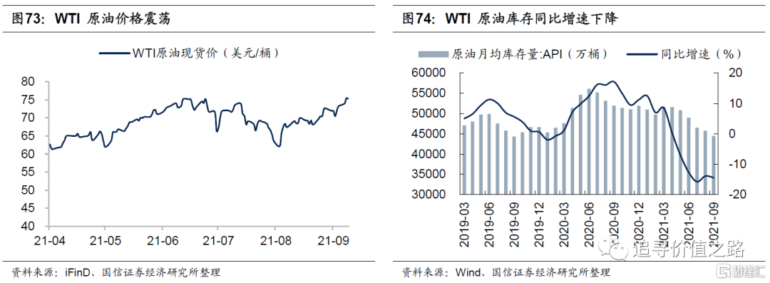 中观行业景气度比较:下游消费不及预期,资源品价格加速上涨插图40