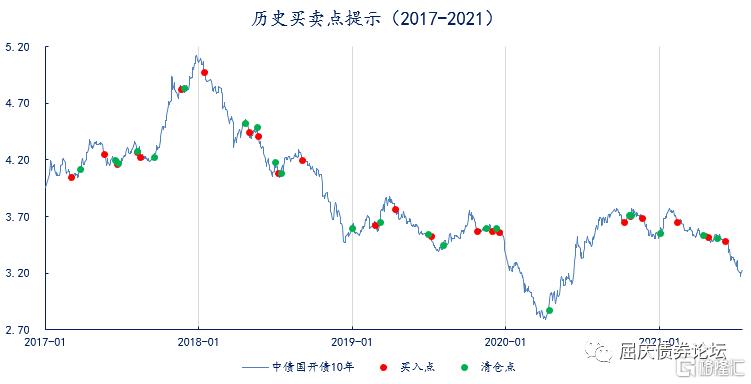 江海债市:存单利率的反弹或是必然插图2
