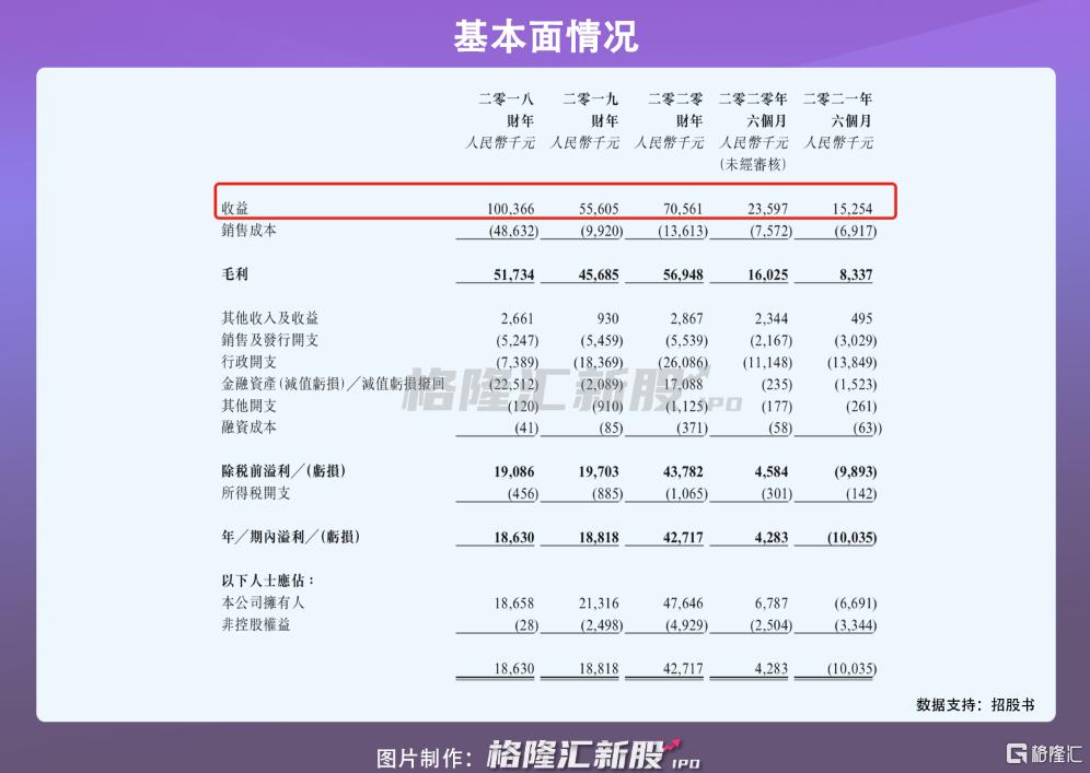 饭圈生意放缓,鹿晗能否养活这家公司?插图3