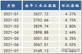 江海债市:市场可能面临短期调整插图