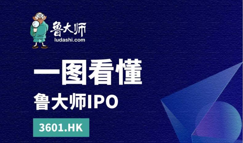 一图看懂鲁大师(3601.HK)IPO