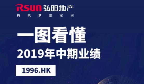 一图读懂弘阳地产(1996.HK)2019年中期业绩
