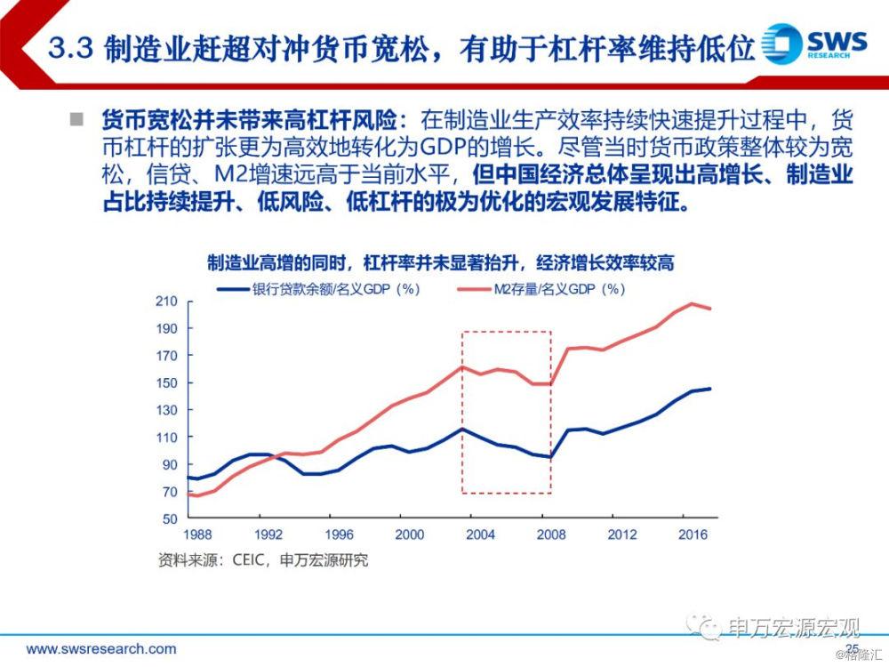 2019我国宏观经济特点_2019年中国宏观经济展望 内需拉动制造业模式之始