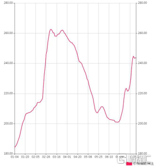 早报 (07.29) |重磅!美联储维持利率水平不变!国社罕见深夜喊话,中概股全线飙涨,A50强劲反弹3%!插图9