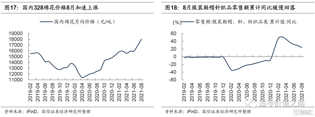 中观行业景气度比较:下游消费不及预期,资源品价格加速上涨插图12