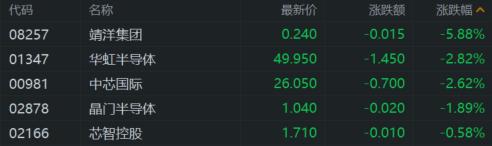 港股收评:恒指收涨1.23% 科技、餐饮股强势 恒大概念爆发插图9