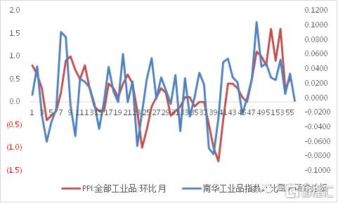 江海债市:多重利空来袭,债券市场的调整已经开始插图2
