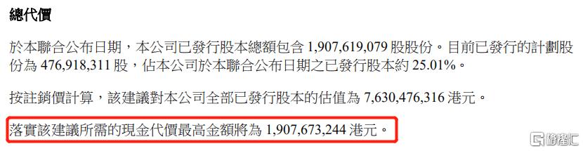 华人置业私有化,怎么看?插图14