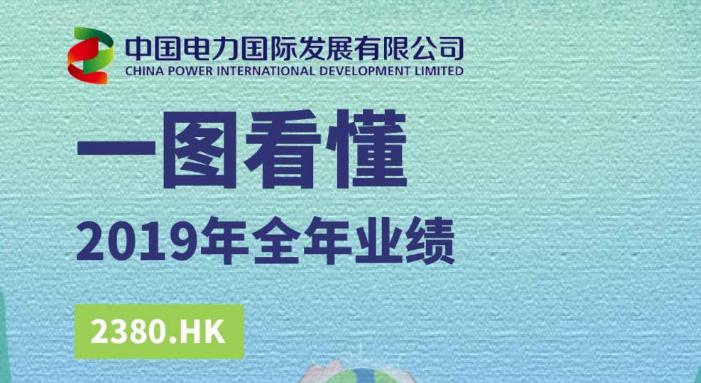一图看懂中国电力(2380.HK)2019全年业绩