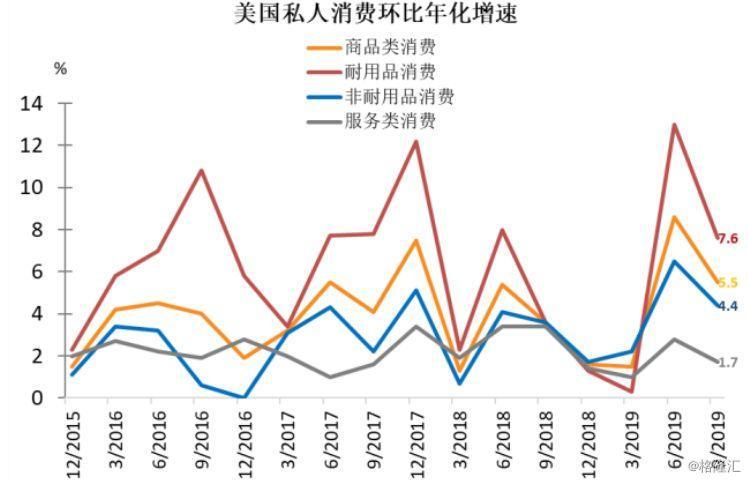 2019年3季度gdp_2019年中国gdp增长率