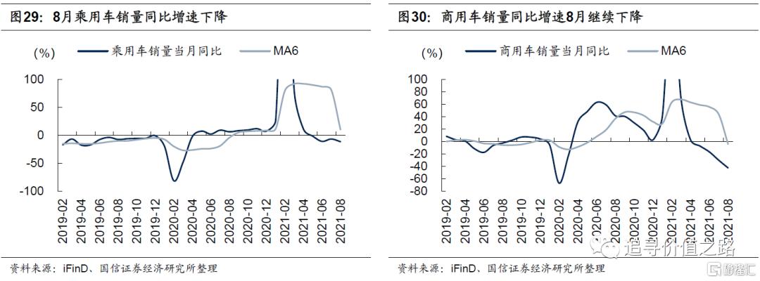 中观行业景气度比较:下游消费不及预期,资源品价格加速上涨插图18