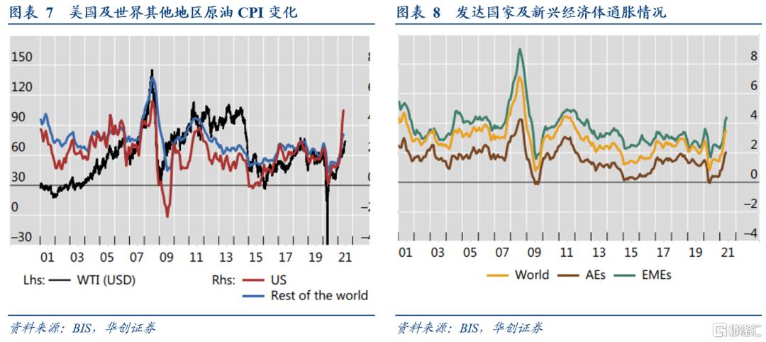 华创宏观:疫情后美国就业与通胀前景的新视角插图7