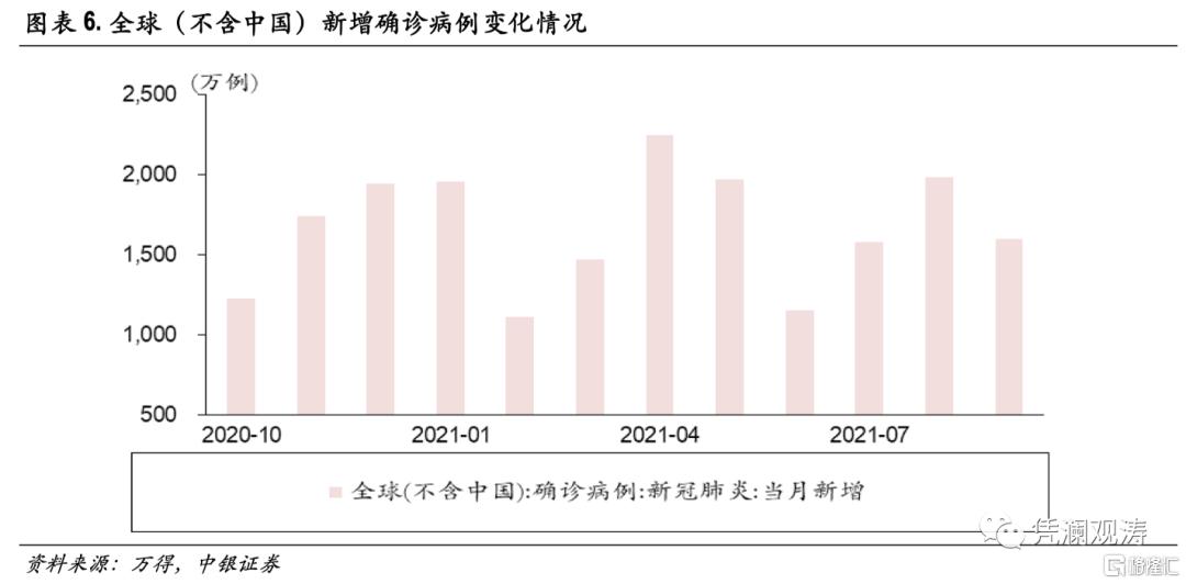 二季度对外经济部门体检报告:经常项目顺差缩小,人民币升值推升对外负债插图5