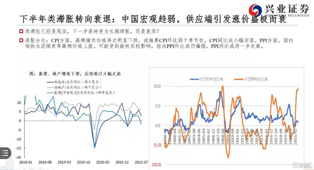 张忆东:类滞胀将会转向衰退,衰退下半场对政策愿意刺激的方向利好插图1
