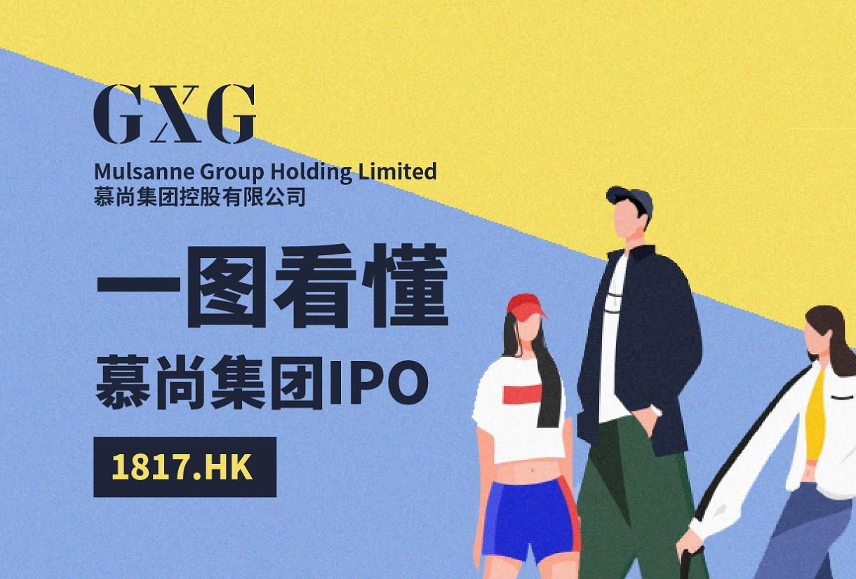 一图看懂慕尚集团(1817.HK)IPO