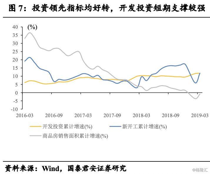 gdp的增速调整_中国2012年的真正GDP是多少