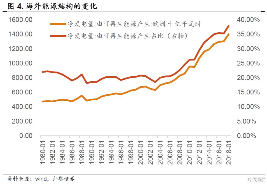 李奇霖:通胀后续会怎么演变插图3