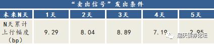 江海债市:存单利率的反弹或是必然插图1