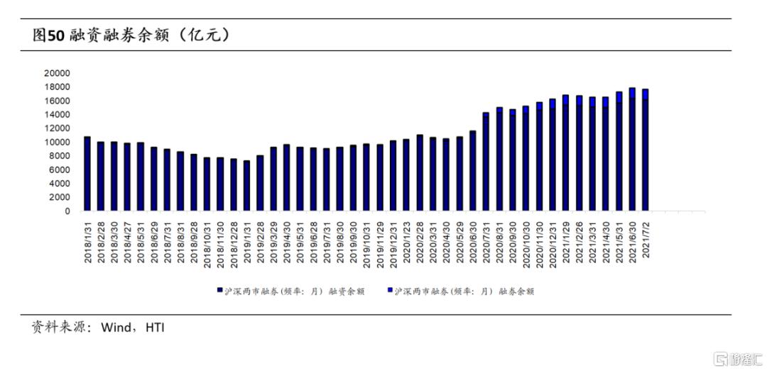 券商股的贝塔属性为何消失了?插图27