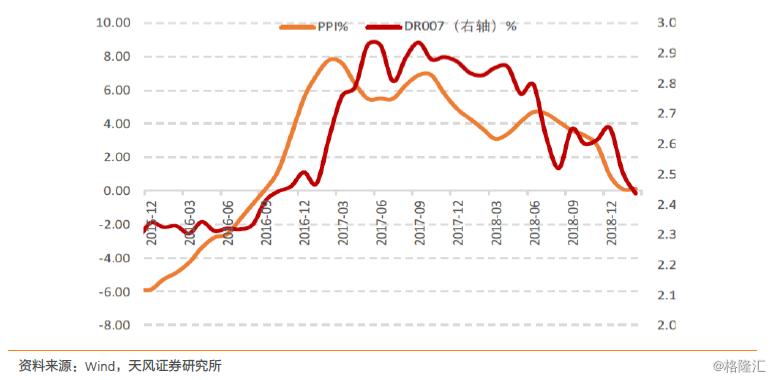 gdp平减指数数据在哪找_GDP平减指数 误区与估测