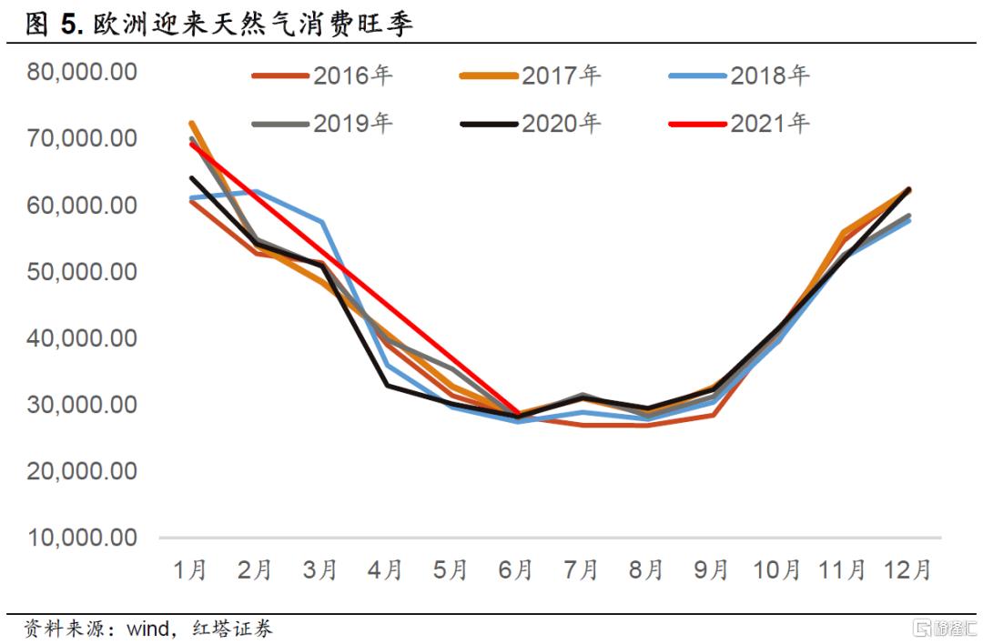 李奇霖:通胀后续会怎么演变插图4