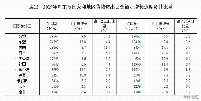计算下列人均经济总量_计算下列机构自由度