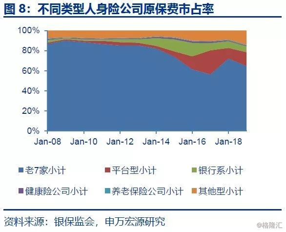 2019年经济评价_保险 2019年1月保险行业经营数据点评