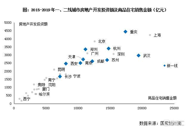 经济总量增速对投资分析的意义_swot分析